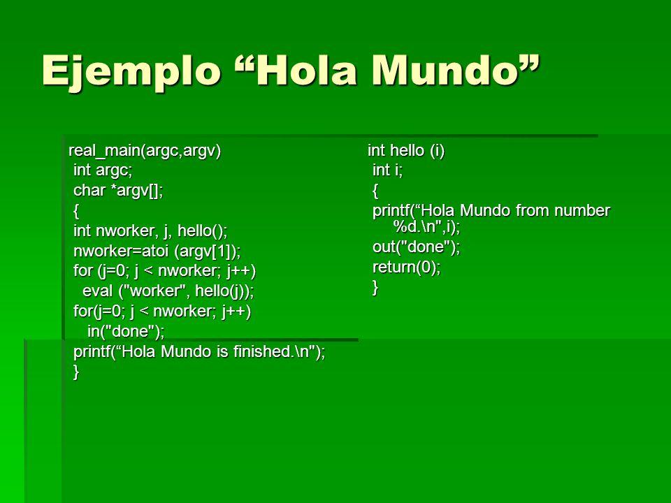Ejemplo Hola Mundo real_main(argc,argv) int argc; char *argv[]; {